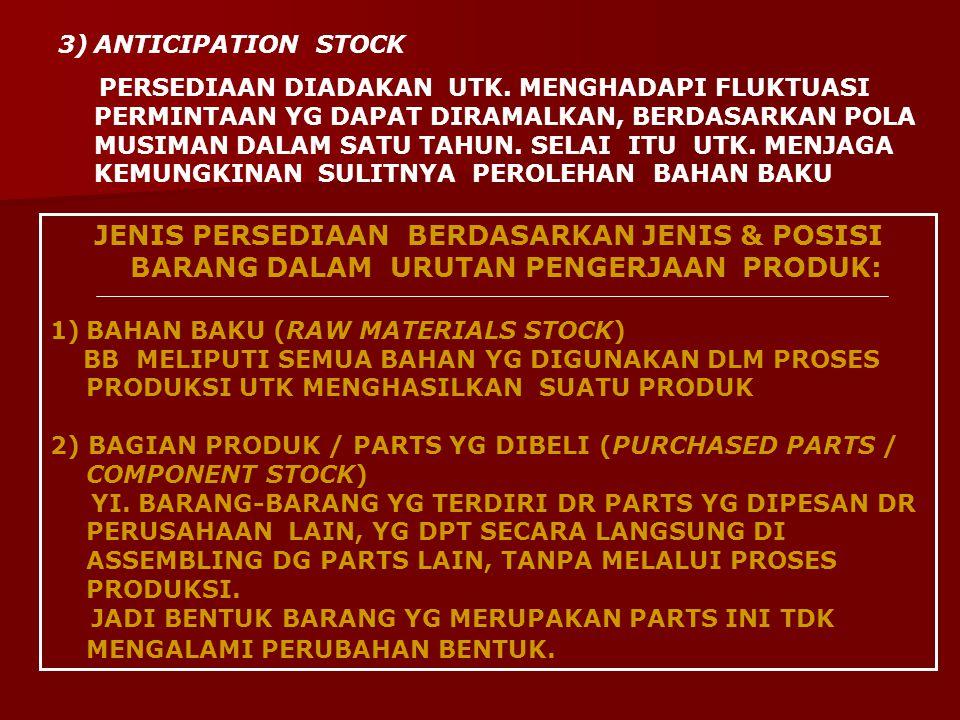 ANTICIPATION STOCK