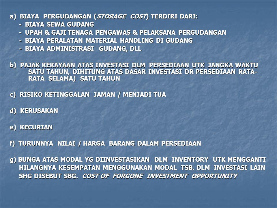 a) BIAYA PERGUDANGAN (STORAGE COST) TERDIRI DARI: