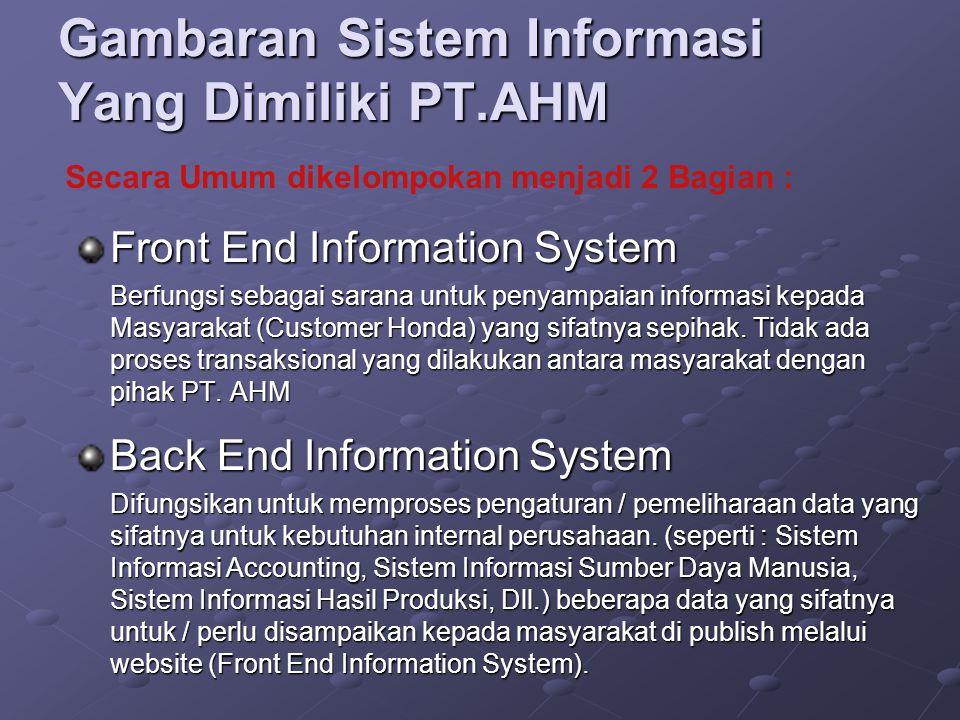 Gambaran Sistem Informasi Yang Dimiliki PT.AHM