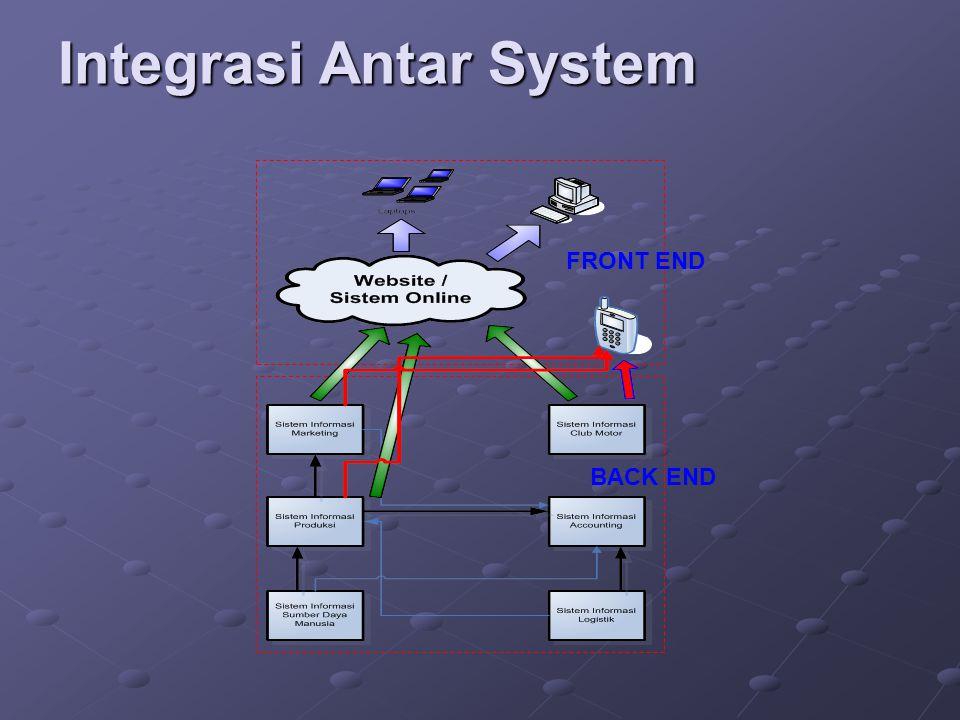Integrasi Antar System