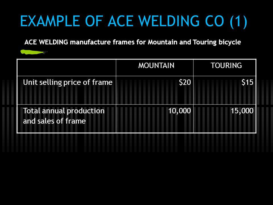 EXAMPLE OF ACE WELDING CO (1)