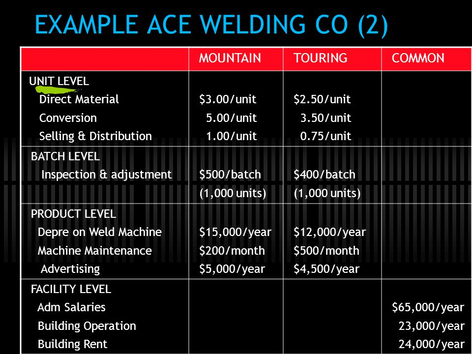 EXAMPLE ACE WELDING CO (2)