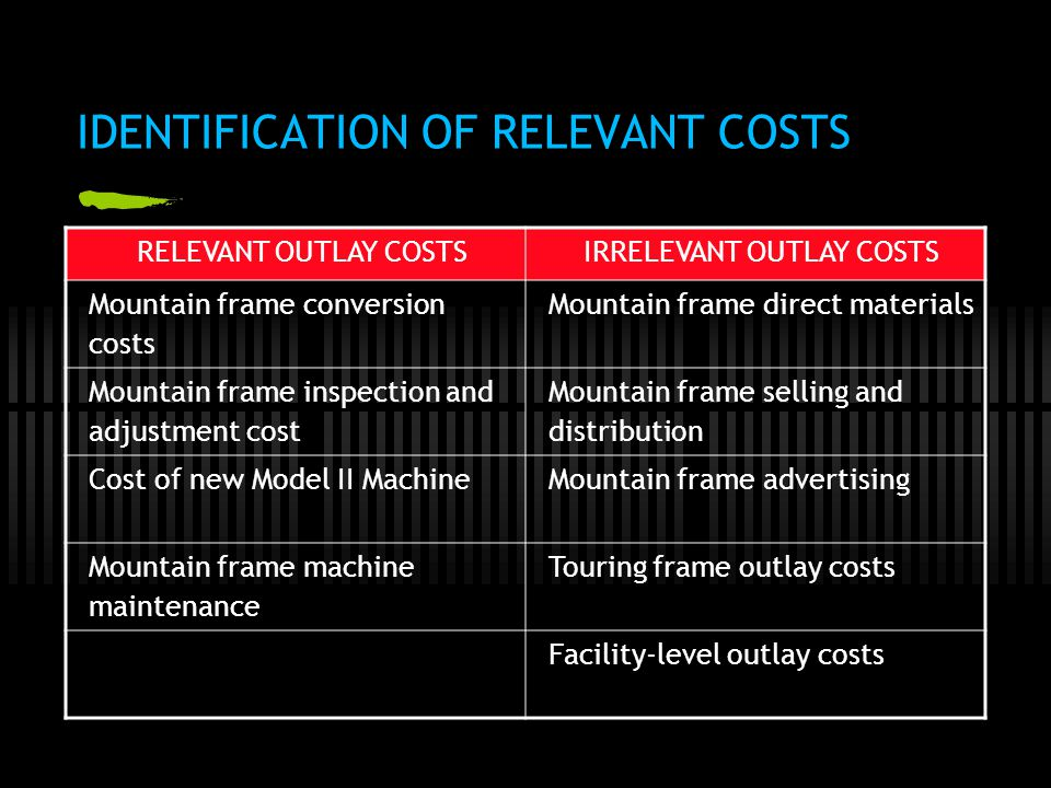 IDENTIFICATION OF RELEVANT COSTS