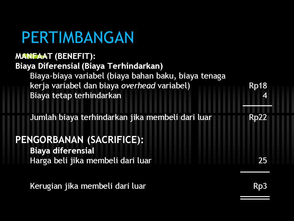 PERTIMBANGAN PENGORBANAN (SACRIFICE): MANFAAT (BENEFIT):