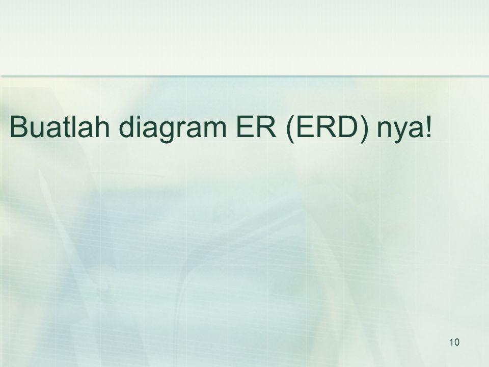 Buatlah diagram ER (ERD) nya!