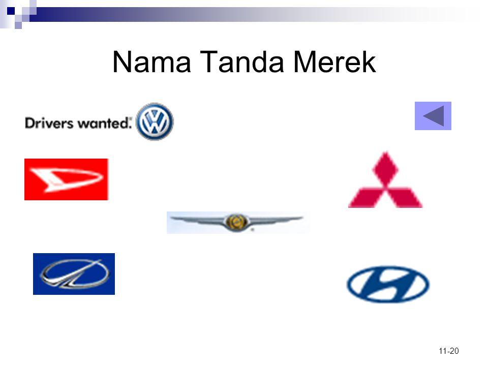 Nama Tanda Merek