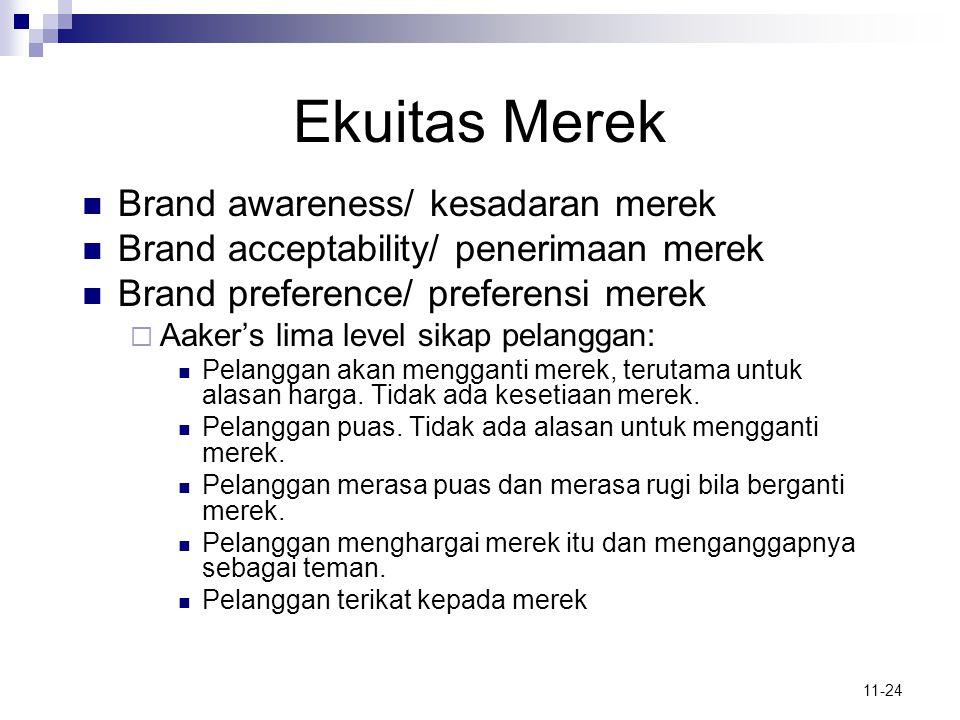 Ekuitas Merek Brand awareness/ kesadaran merek