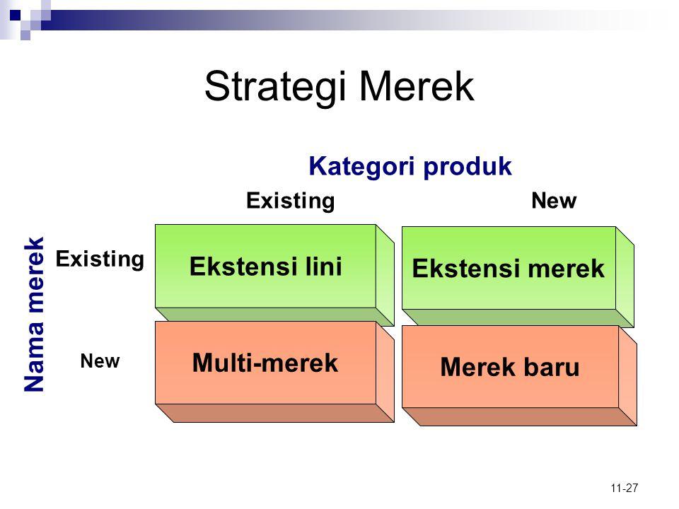 Strategi Merek Kategori produk Ekstensi lini Ekstensi merek Nama merek