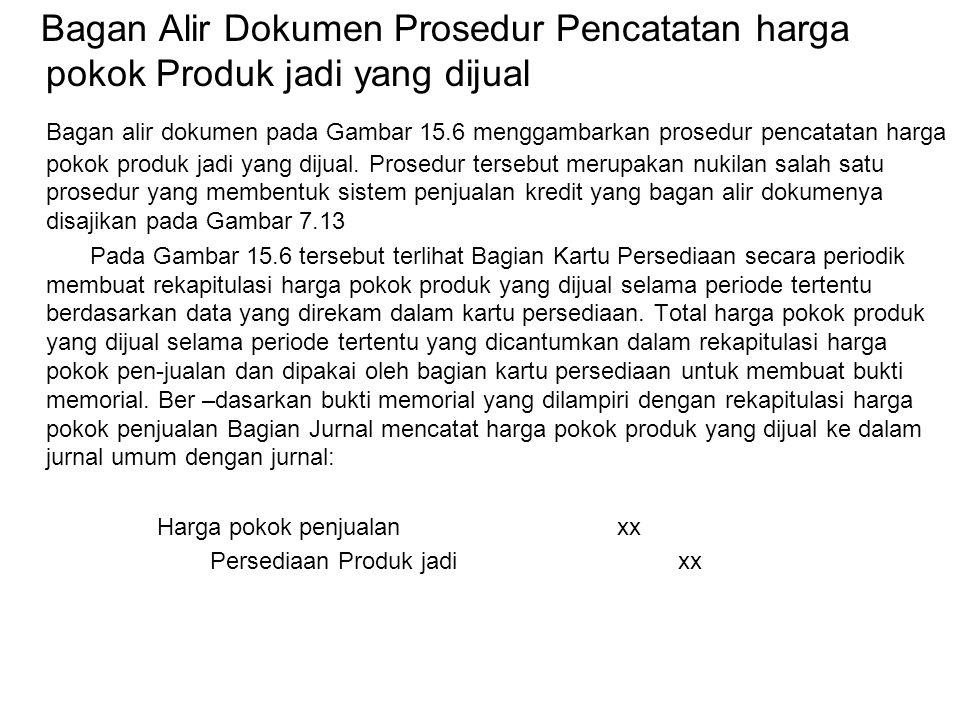 Bagan Alir Dokumen Prosedur Pencatatan harga pokok Produk jadi yang dijual