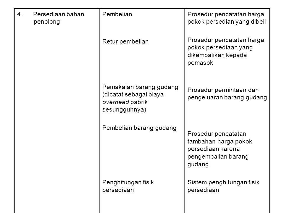 4. Persediaan bahan penolong
