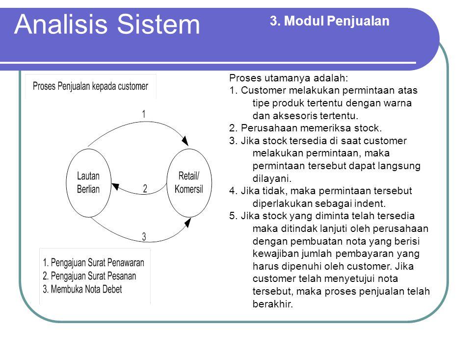 Analisis Sistem 3. Modul Penjualan Proses utamanya adalah: