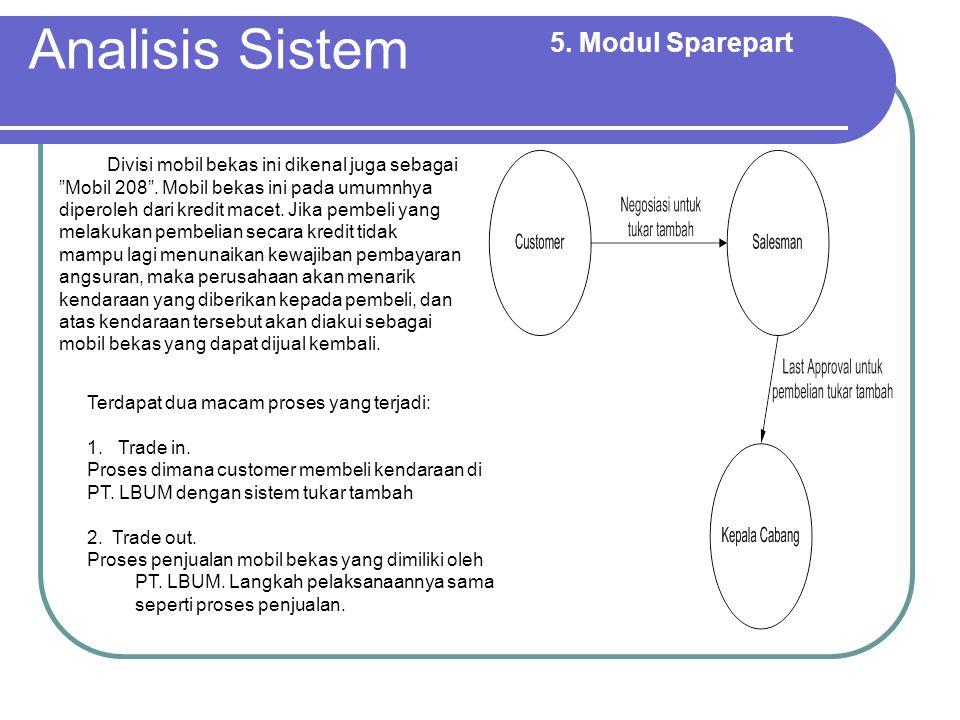 Analisis Sistem 5. Modul Sparepart