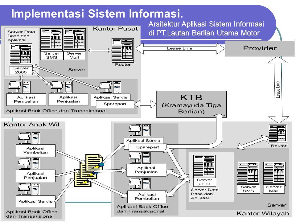Implementasi Sistem Informasi.