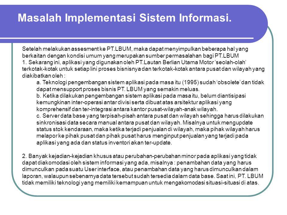 Masalah Implementasi Sistem Informasi.