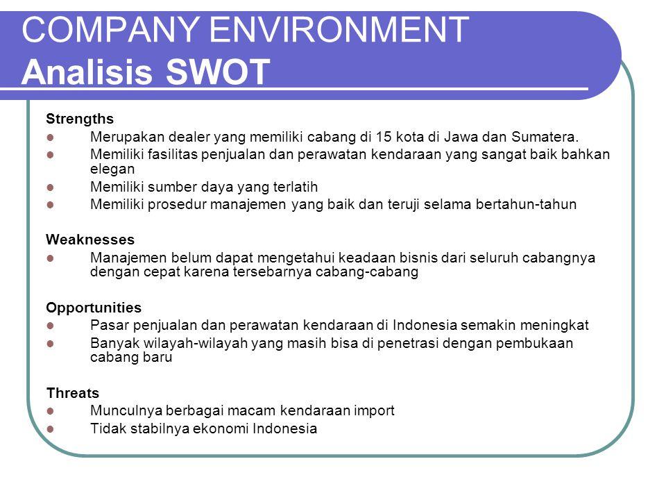 COMPANY ENVIRONMENT Analisis SWOT