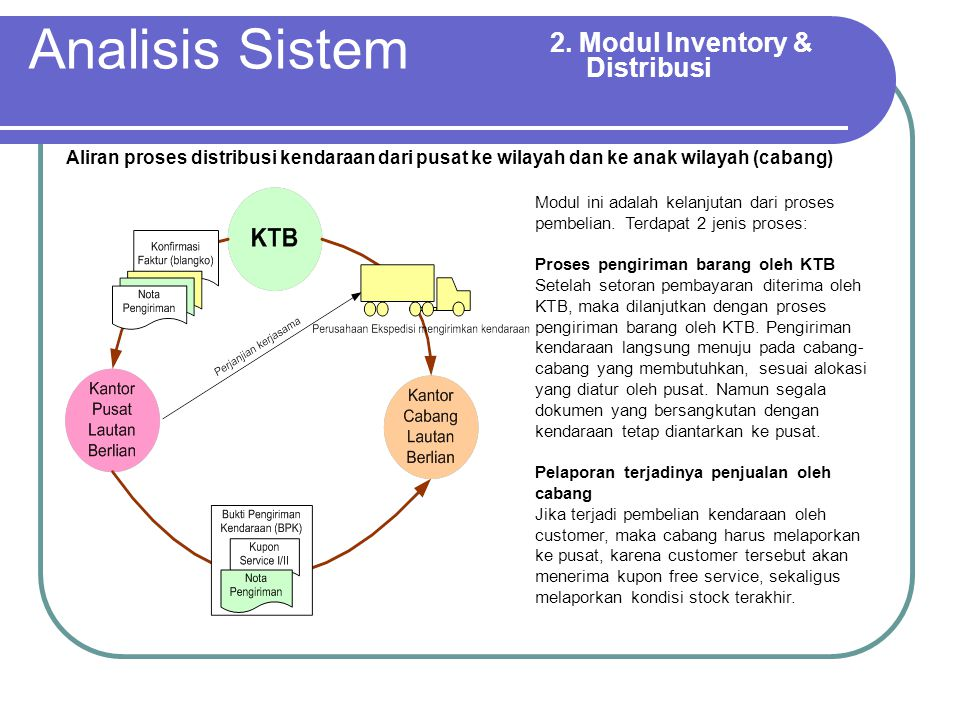 Analisis Sistem 2. Modul Inventory & Distribusi