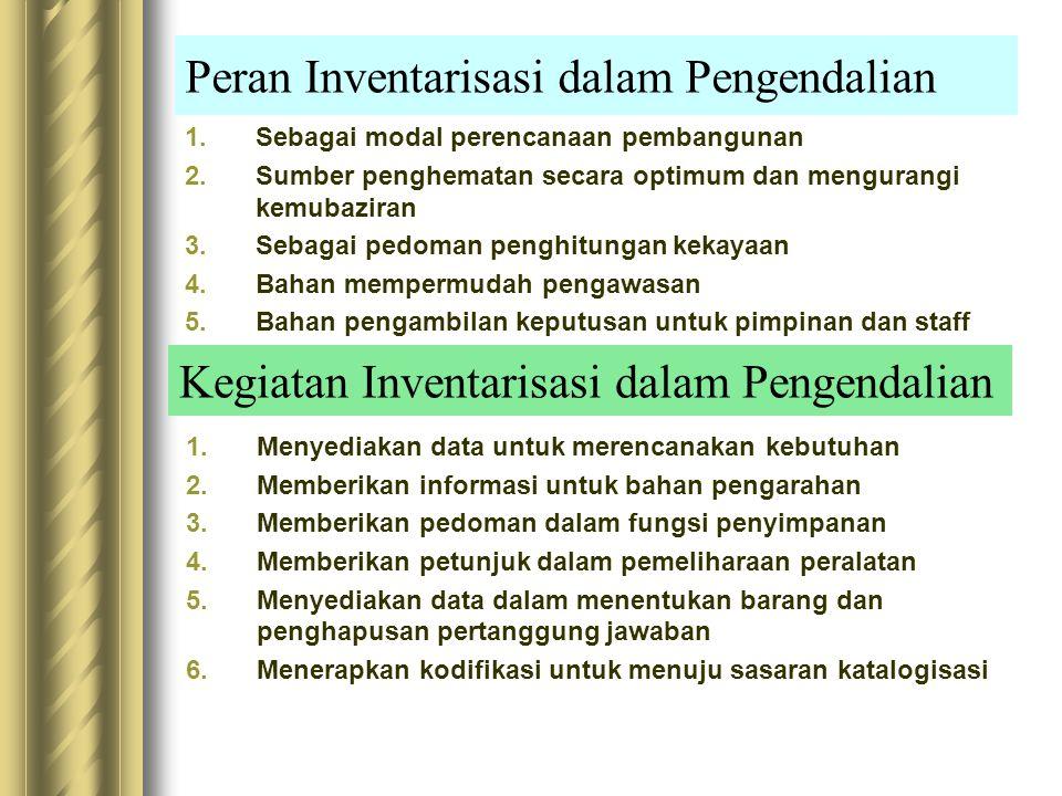 Peran Inventarisasi dalam Pengendalian