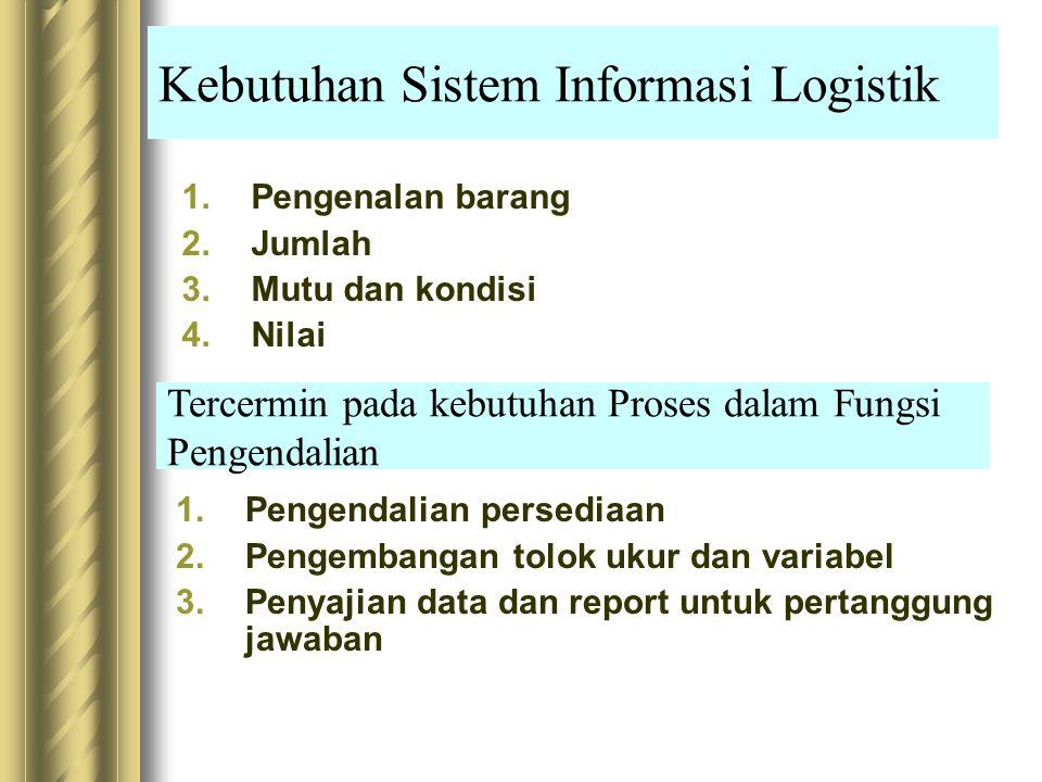 Kebutuhan Sistem Informasi Logistik