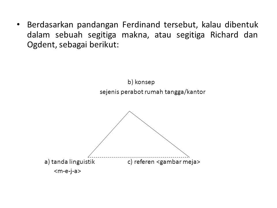 Berdasarkan pandangan Ferdinand tersebut, kalau dibentuk dalam sebuah segitiga makna, atau segitiga Richard dan Ogdent, sebagai berikut: