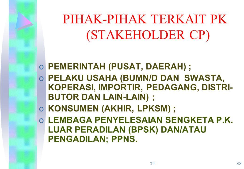 PIHAK-PIHAK TERKAIT PK (STAKEHOLDER CP)