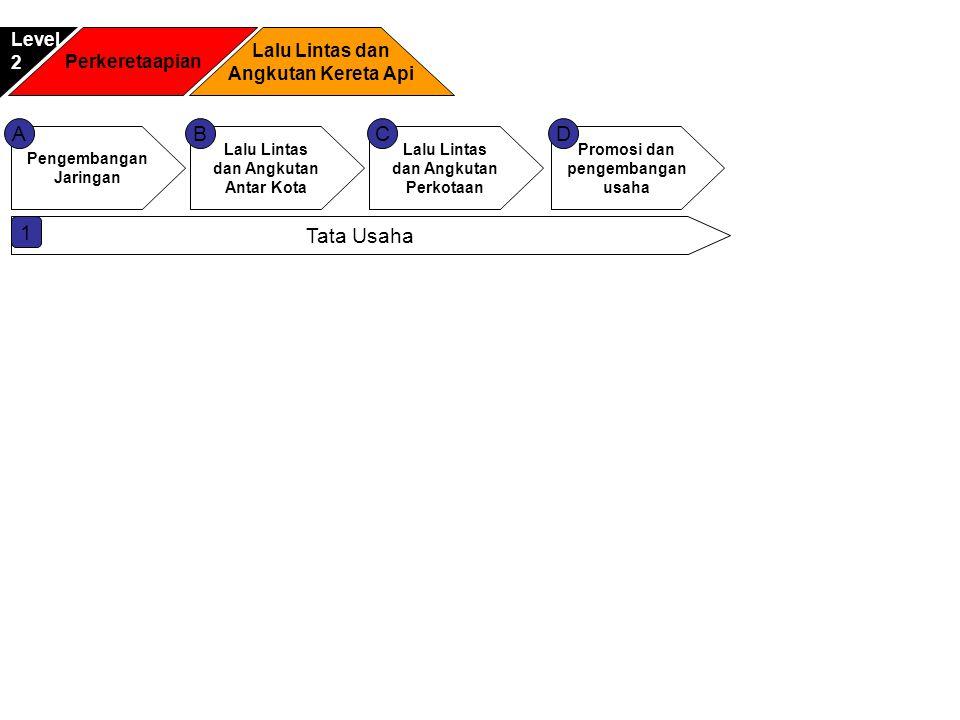 A B C D 1 Tata Usaha Level Lalu Lintas dan 2 Perkeretaapian