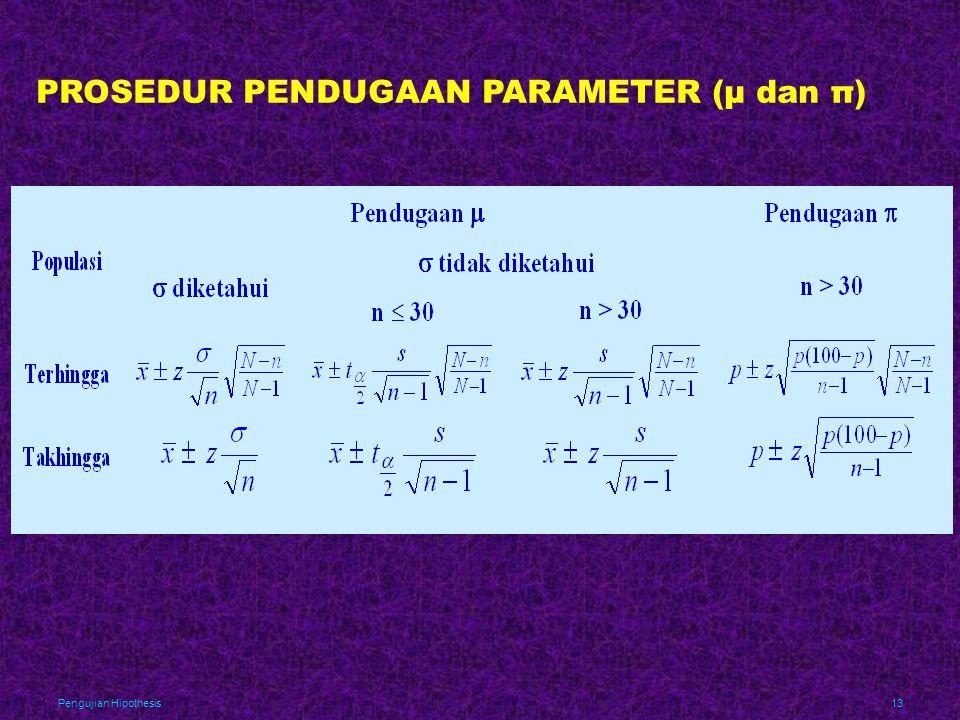 PROSEDUR PENDUGAAN PARAMETER (μ dan π)