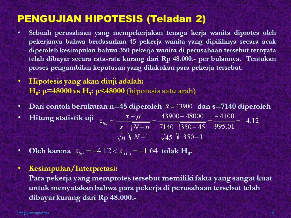 PENGUJIAN HIPOTESIS (Teladan 2)