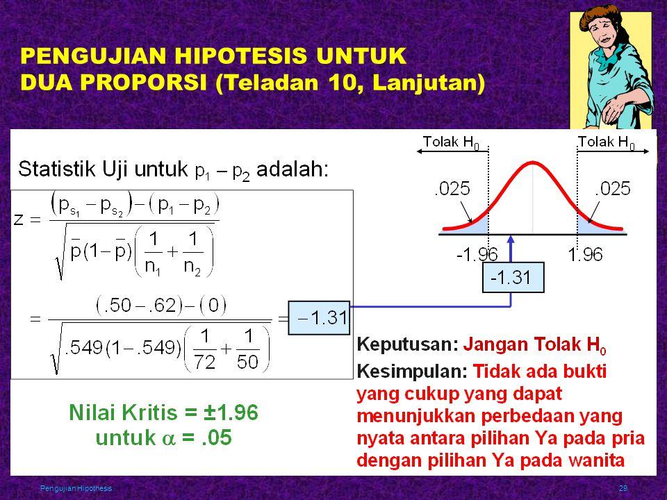 PENGUJIAN HIPOTESIS UNTUK DUA PROPORSI (Teladan 10, Lanjutan)