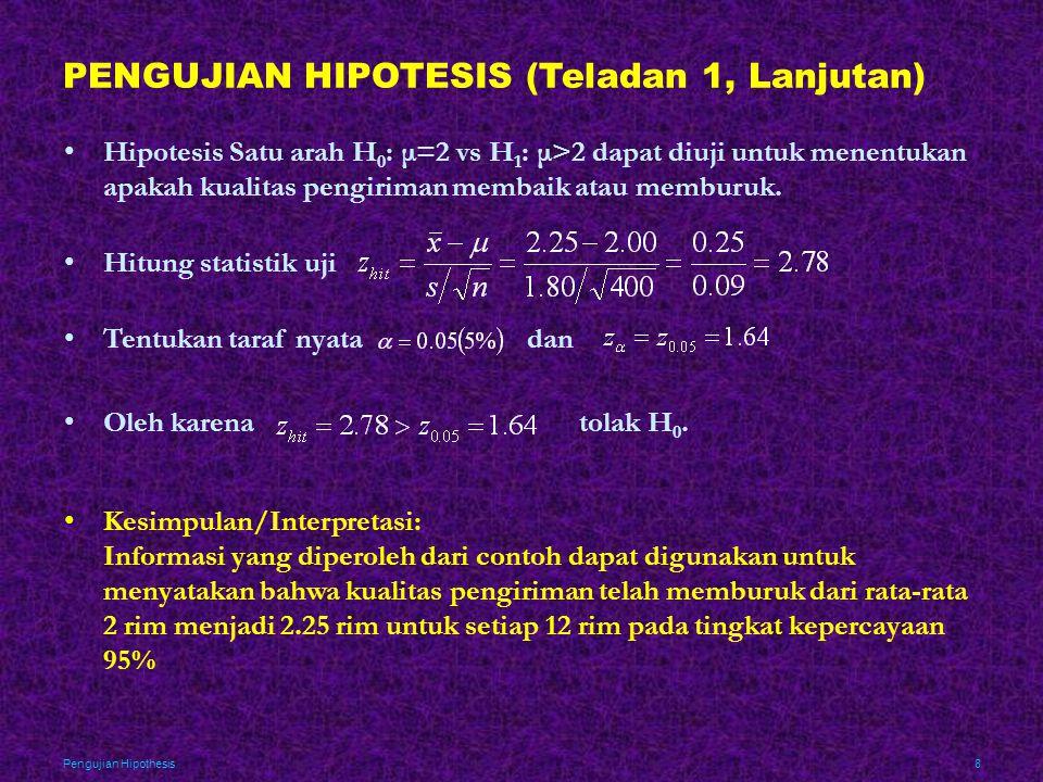 PENGUJIAN HIPOTESIS (Teladan 1, Lanjutan)