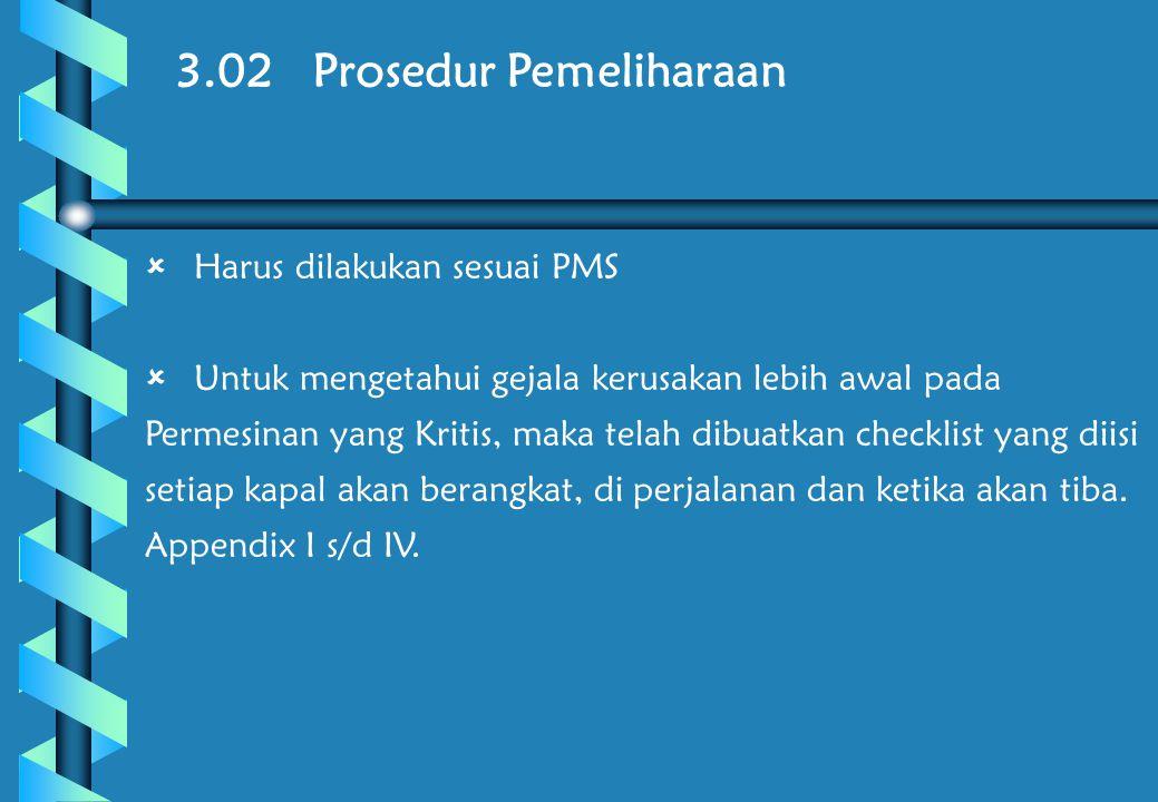 3.02 Prosedur Pemeliharaan
