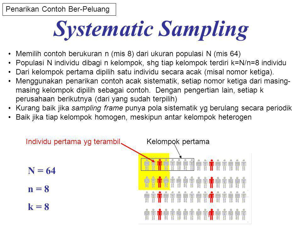 Systematic Sampling N = 64 n = 8 k = 8 Penarikan Contoh Ber-Peluang