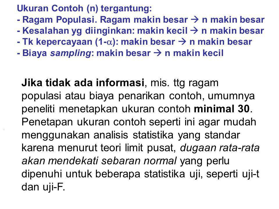 Ukuran Contoh (n) tergantung: - Ragam Populasi