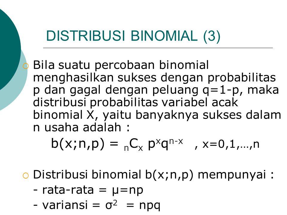 DISTRIBUSI BINOMIAL (3)