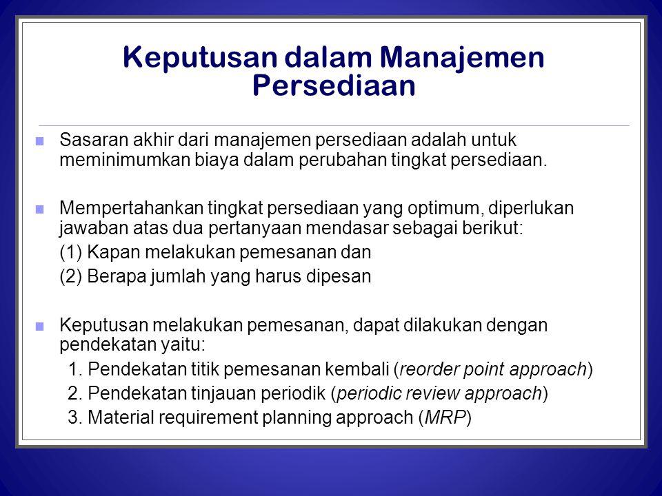 Keputusan dalam Manajemen Persediaan