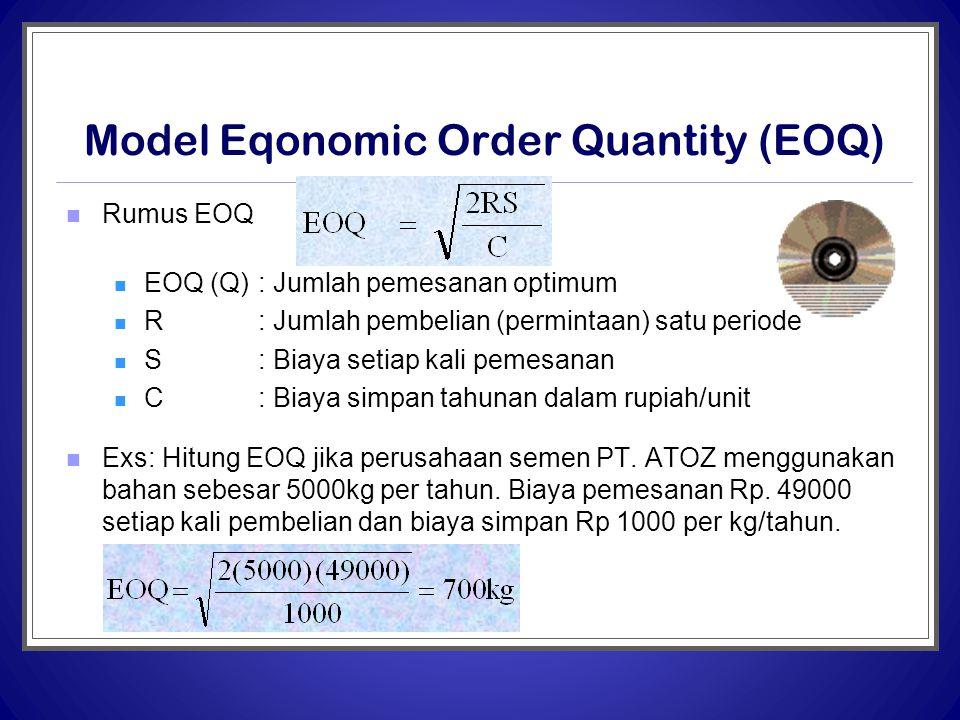 Model Eqonomic Order Quantity (EOQ)