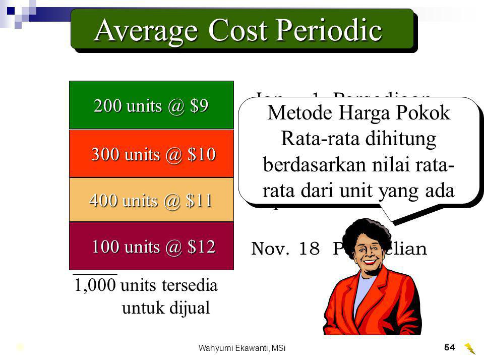 Average Cost Periodic 200 units @ $9. Jan. 1 Persediaan awal.