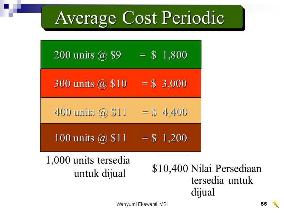 Average Cost Periodic 200 units @ $9 = $ 1,800