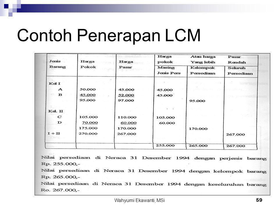 Contoh Penerapan LCM Wahyumi Ekawanti, MSi