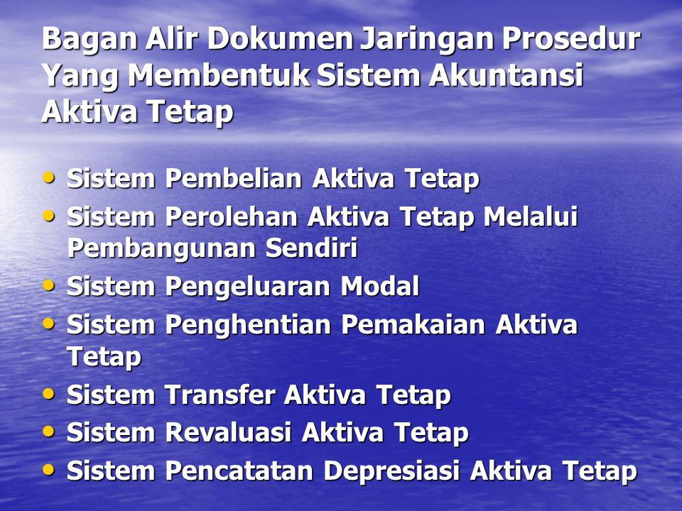 Bagan Alir Dokumen Jaringan Prosedur Yang Membentuk Sistem Akuntansi Aktiva Tetap
