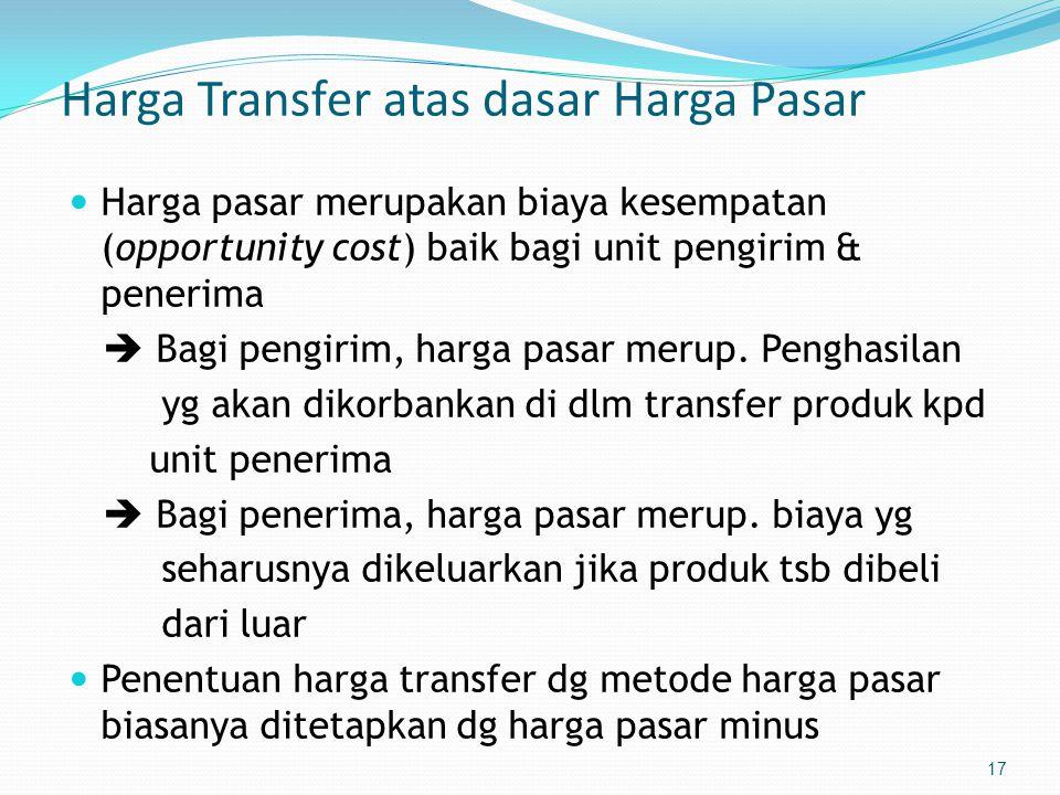 Harga Transfer atas dasar Harga Pasar