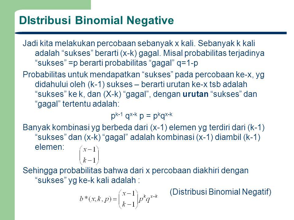 DIstribusi Binomial Negative