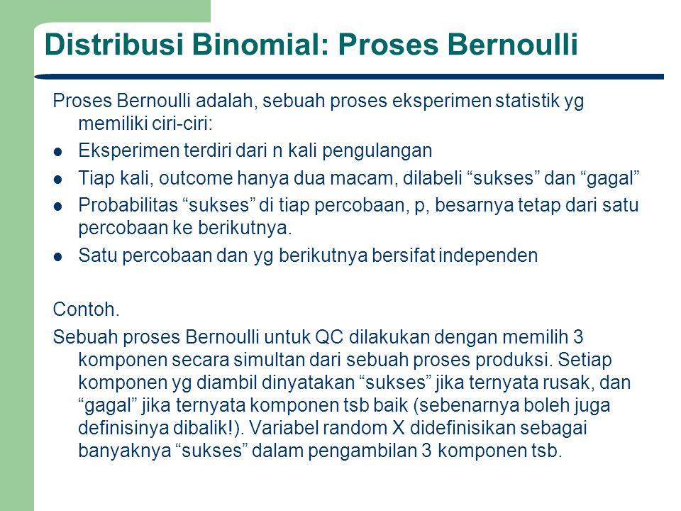 Distribusi Binomial: Proses Bernoulli