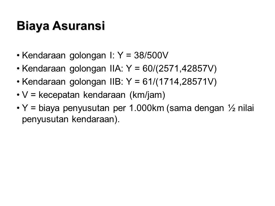 Biaya Asuransi Kendaraan golongan I: Y = 38/500V