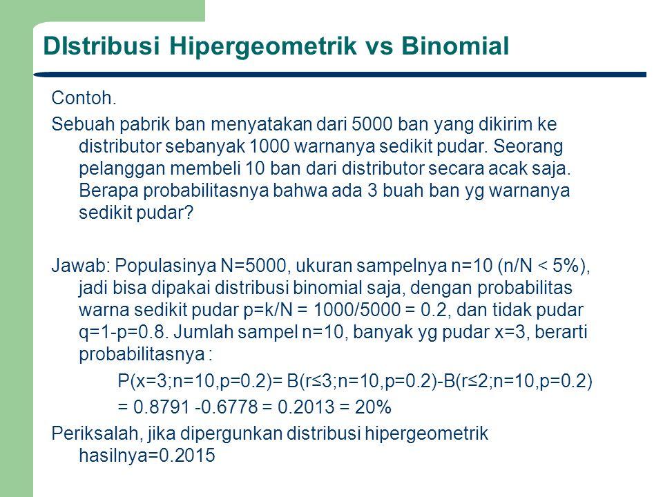 DIstribusi Hipergeometrik vs Binomial