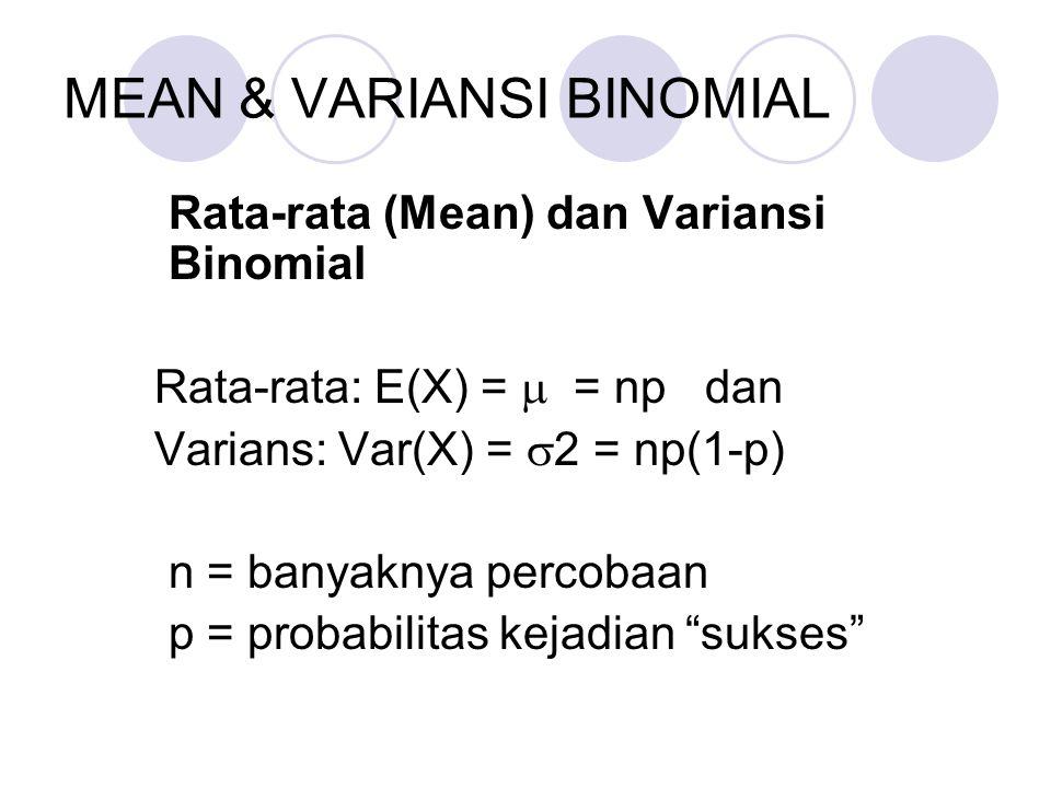 MEAN & VARIANSI BINOMIAL