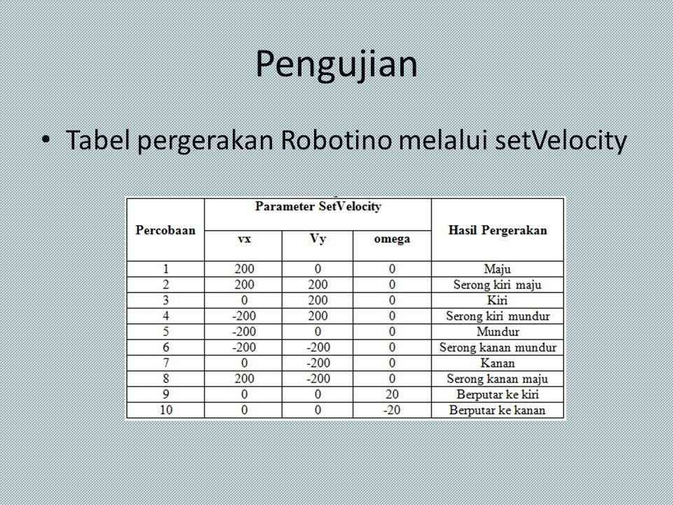 Pengujian Tabel pergerakan Robotino melalui setVelocity