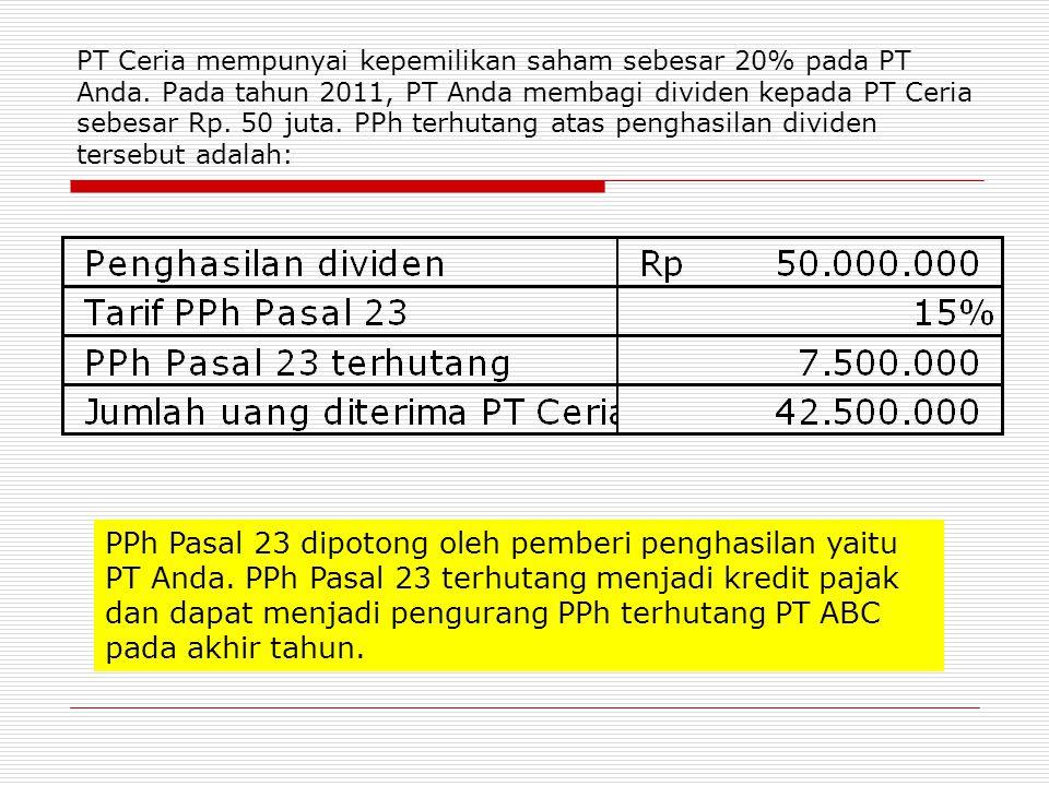 PT Ceria mempunyai kepemilikan saham sebesar 20% pada PT Anda