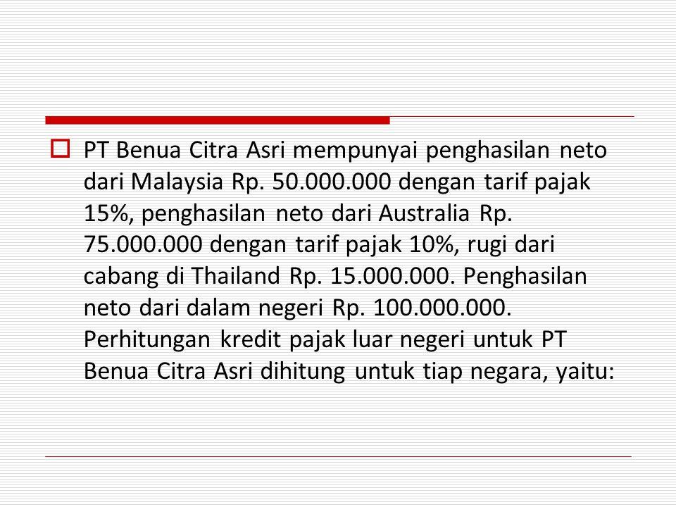 PT Benua Citra Asri mempunyai penghasilan neto dari Malaysia Rp. 50