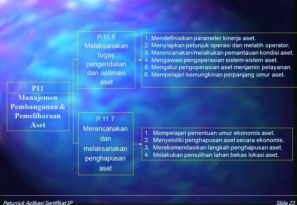Manajemen Pembangunan & Pemeliharaan Aset