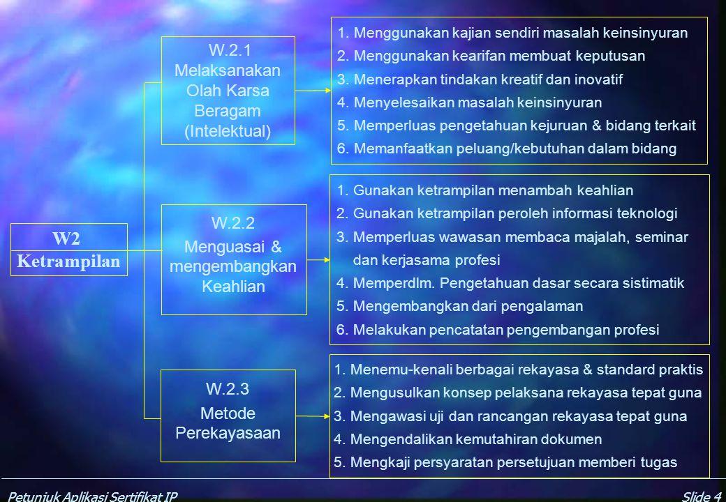 W2 Ketrampilan W.2.1 Melaksanakan Olah Karsa Beragam (Intelektual)